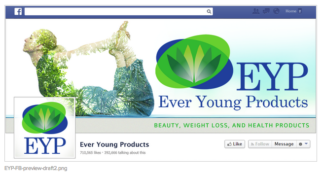 Ever Young Products Header